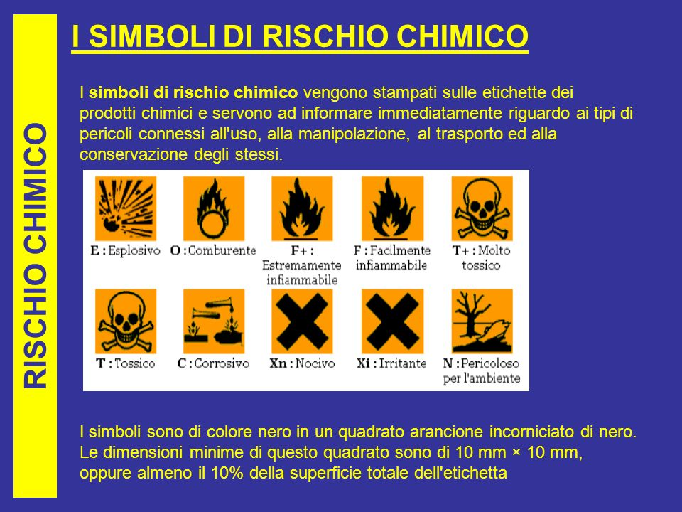 I SIMBOLI DI RISCHIO CHIMICO
