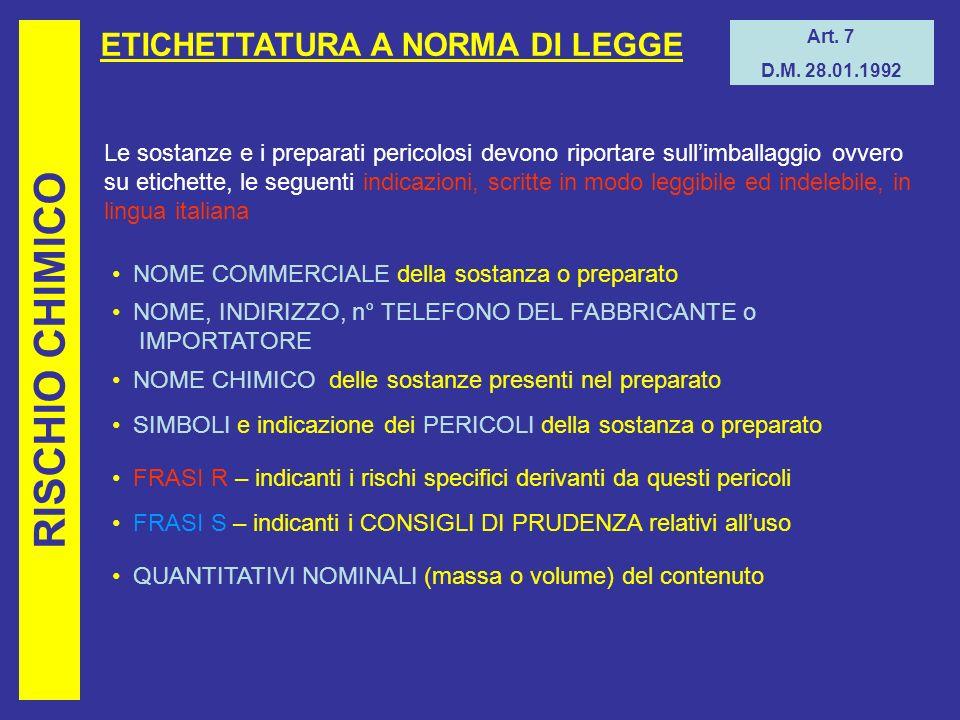 RISCHIO CHIMICO ETICHETTATURA A NORMA DI LEGGE