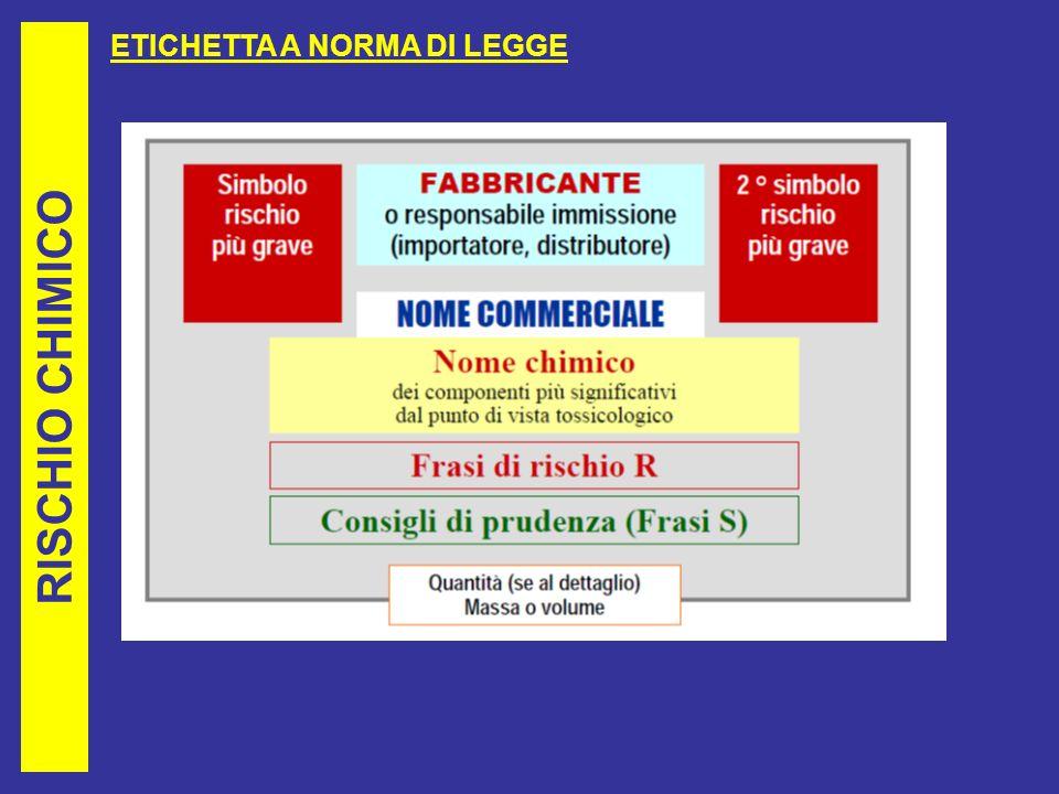 ETICHETTA A NORMA DI LEGGE