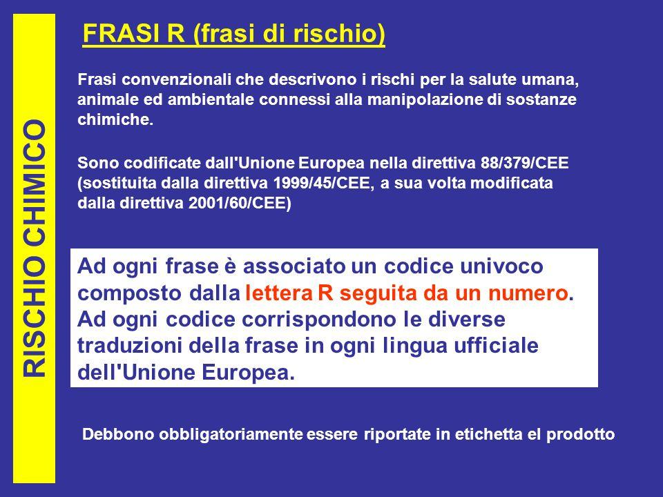 RISCHIO CHIMICO FRASI R (frasi di rischio)