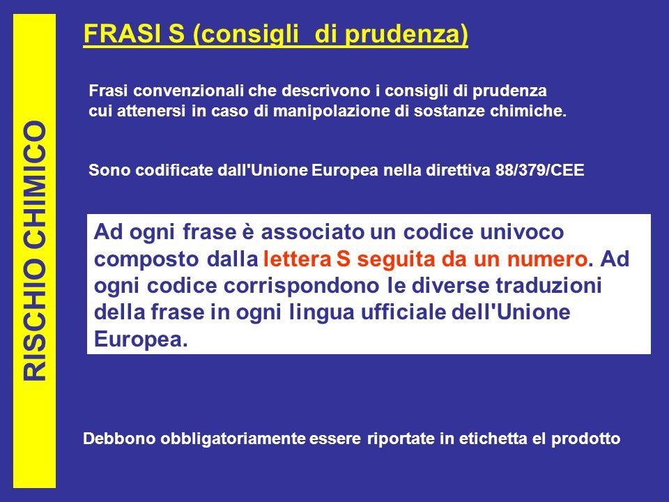 RISCHIO CHIMICO FRASI S (consigli di prudenza)