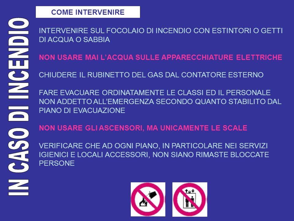 IN CASO DI INCENDIO COME INTERVENIRE