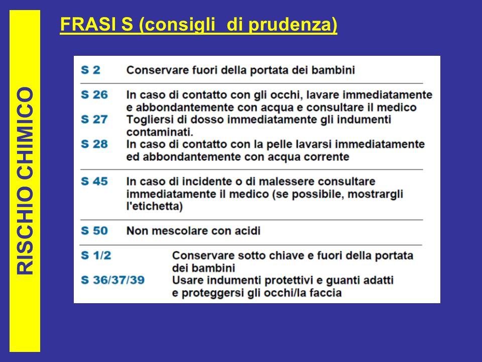 FRASI S (consigli di prudenza)