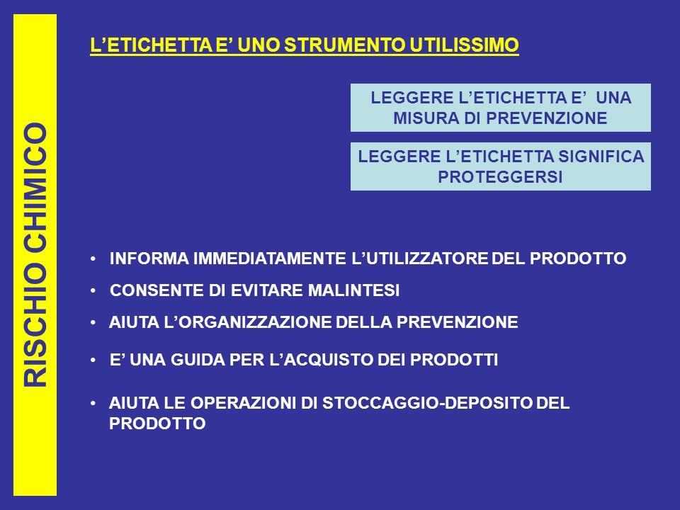 RISCHIO CHIMICO L'ETICHETTA E' UNO STRUMENTO UTILISSIMO