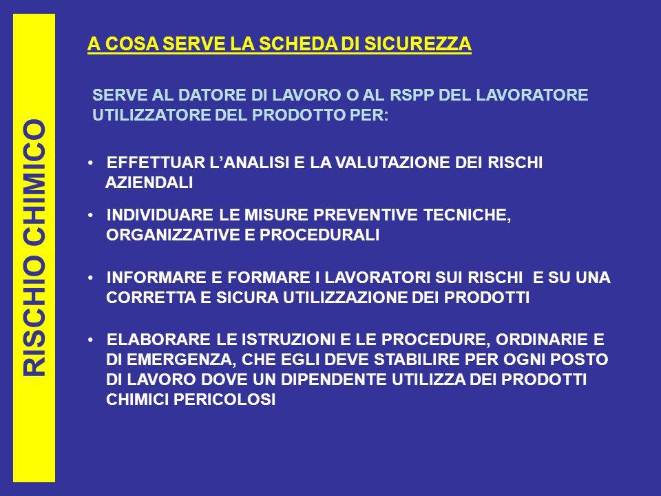 RISCHIO CHIMICO A COSA SERVE LA SCHEDA DI SICUREZZA