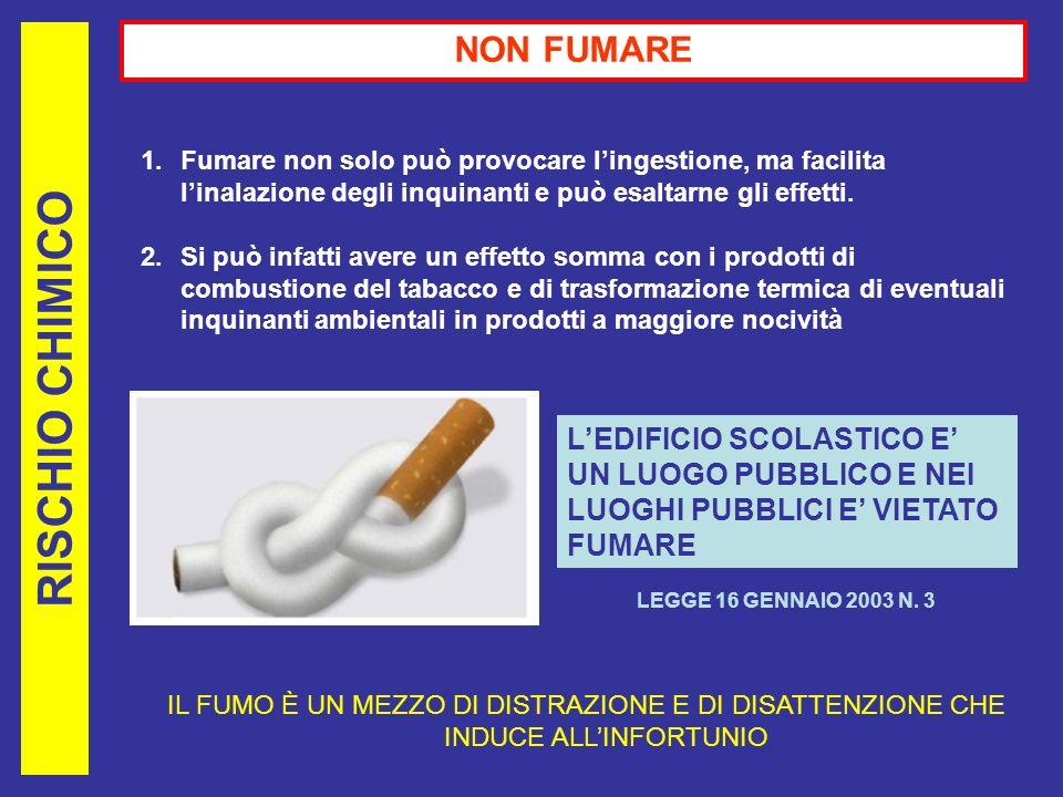 RISCHIO CHIMICO NON FUMARE