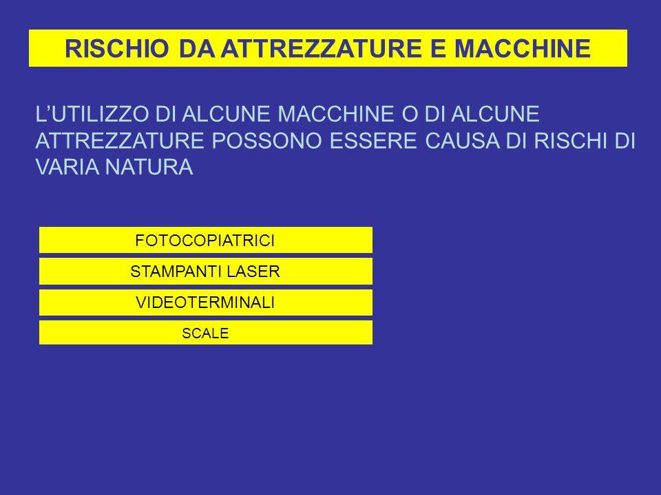 RISCHIO DA ATTREZZATURE E MACCHINE