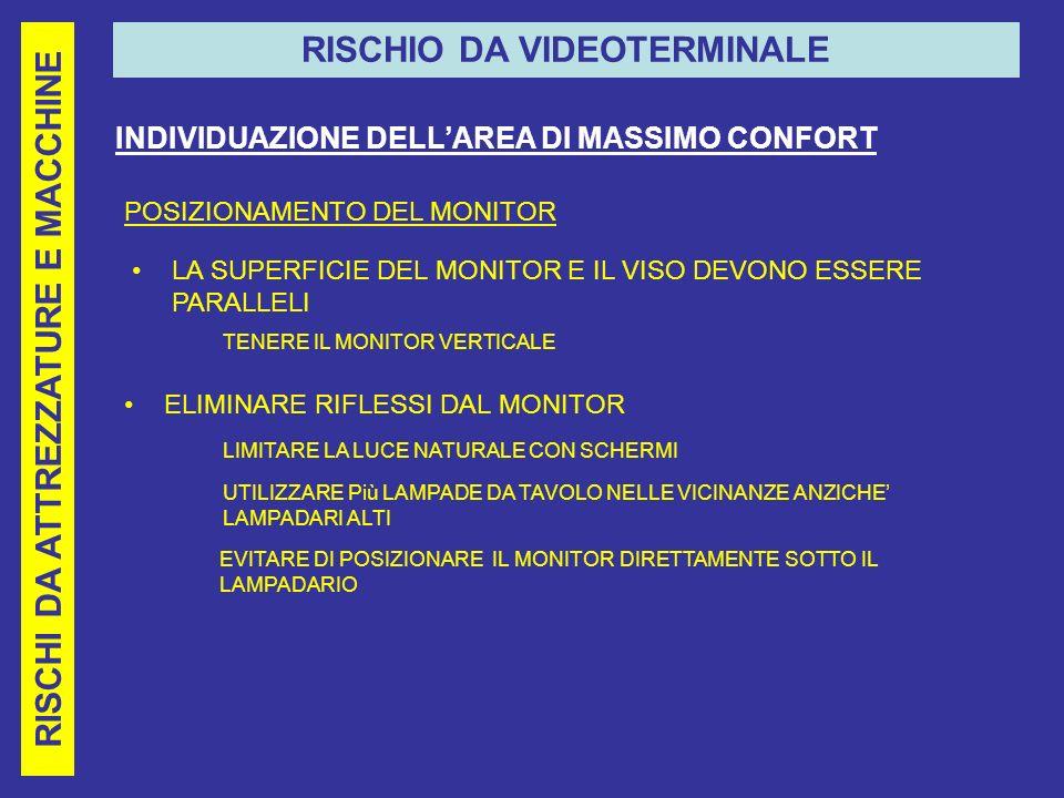RISCHIO DA VIDEOTERMINALE RISCHI DA ATTREZZATURE E MACCHINE