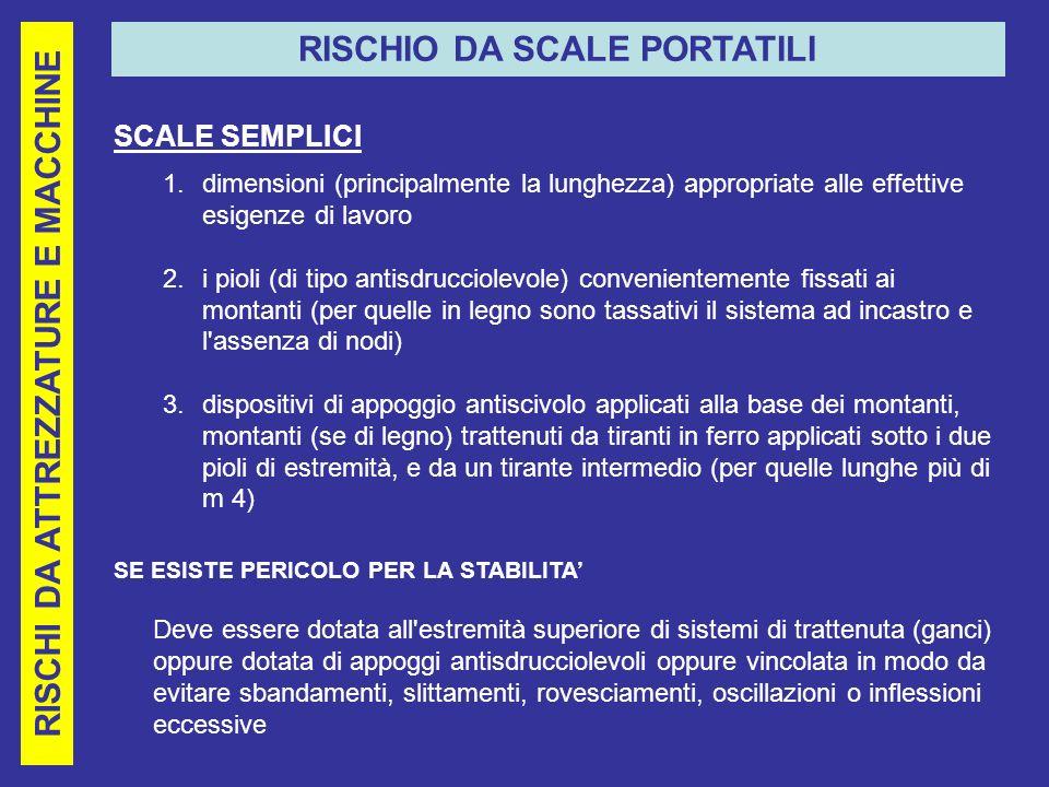 RISCHIO DA SCALE PORTATILI RISCHI DA ATTREZZATURE E MACCHINE