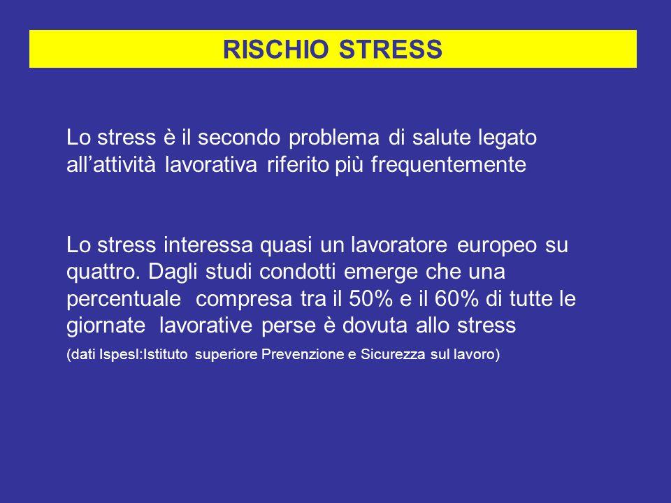 RISCHIO STRESS Lo stress è il secondo problema di salute legato all'attività lavorativa riferito più frequentemente.