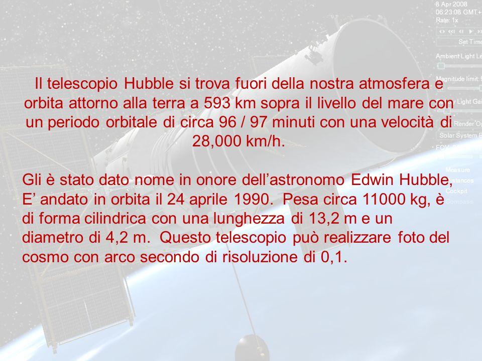 Hubble ppt scaricare - Sopra un mare di specchi si vola ...