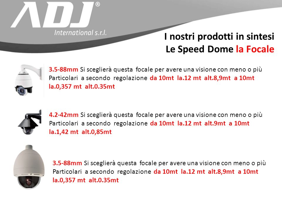 I nostri prodotti in sintesi Le Speed Dome la Focale