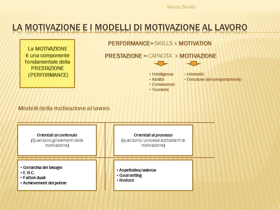 La motivazione e i modelli di motivazione al lavoro