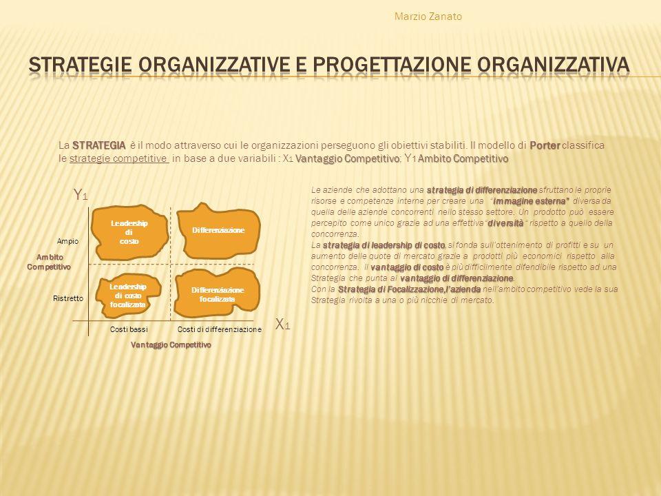 Strategie organizzative e progettazione organizzativa