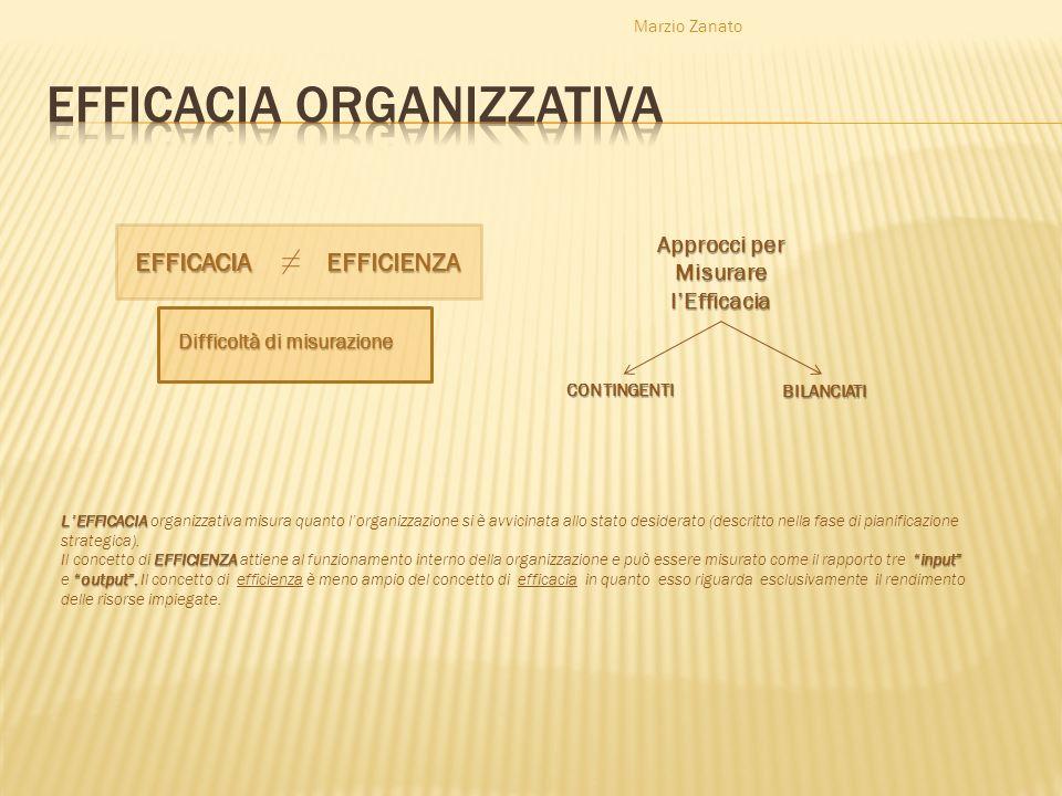 Efficacia organizzativa