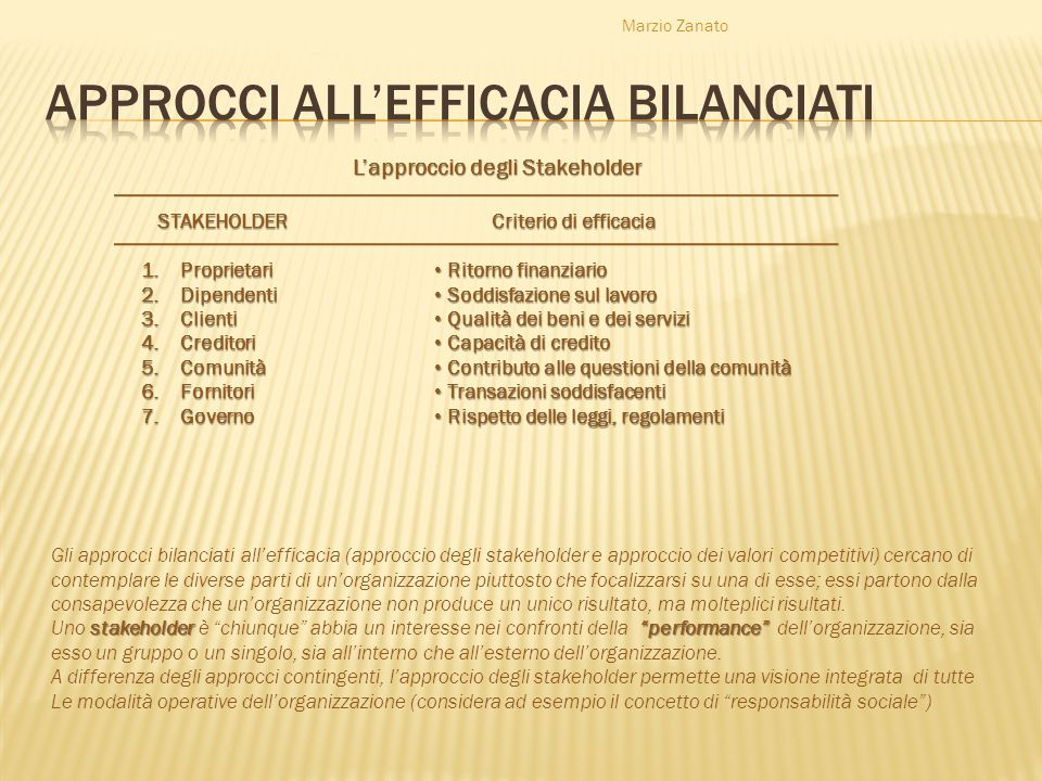 Approcci all'efficacia bilanciati