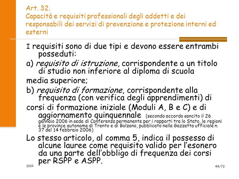 Art. 32. Capacità e requisiti professionali degli addetti e dei responsabili dei servizi di prevenzione e protezione interni ed esterni