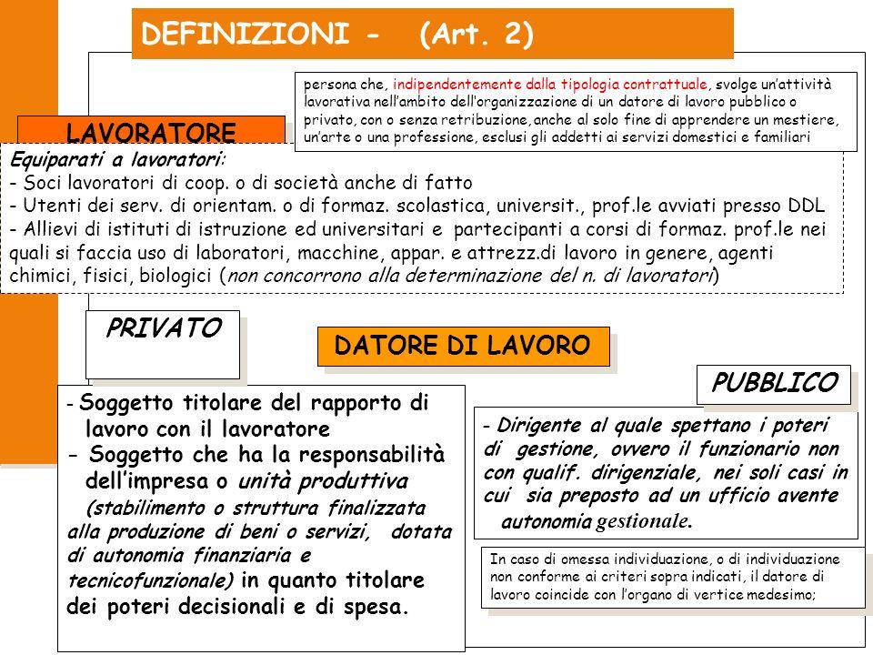 DEFINIZIONI - (Art. 2) LAVORATORE PRIVATO DATORE DI LAVORO PUBBLICO