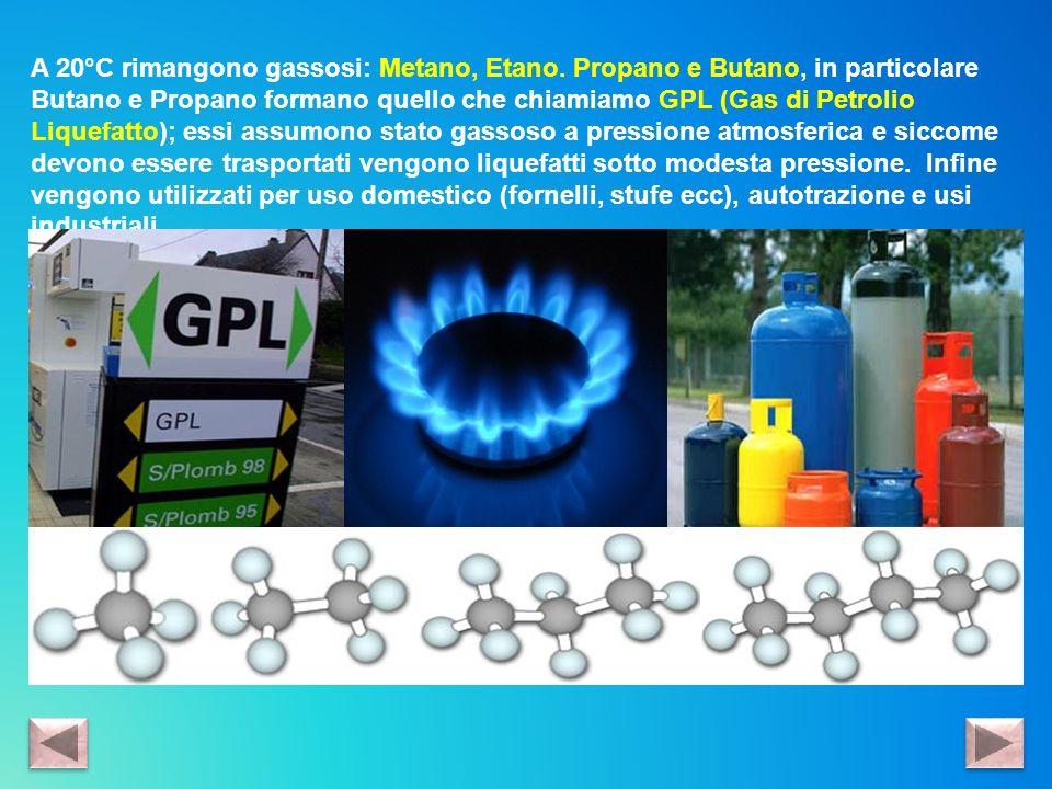 A 20°C rimangono gassosi: Metano, Etano
