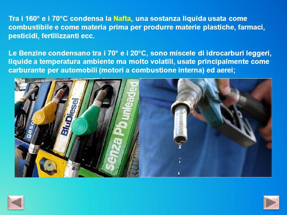 Tra i 160° e i 70°C condensa la Nafta, una sostanza liquida usata come combustibile e come materia prima per produrre materie plastiche, farmaci, pesticidi, fertilizzanti ecc.