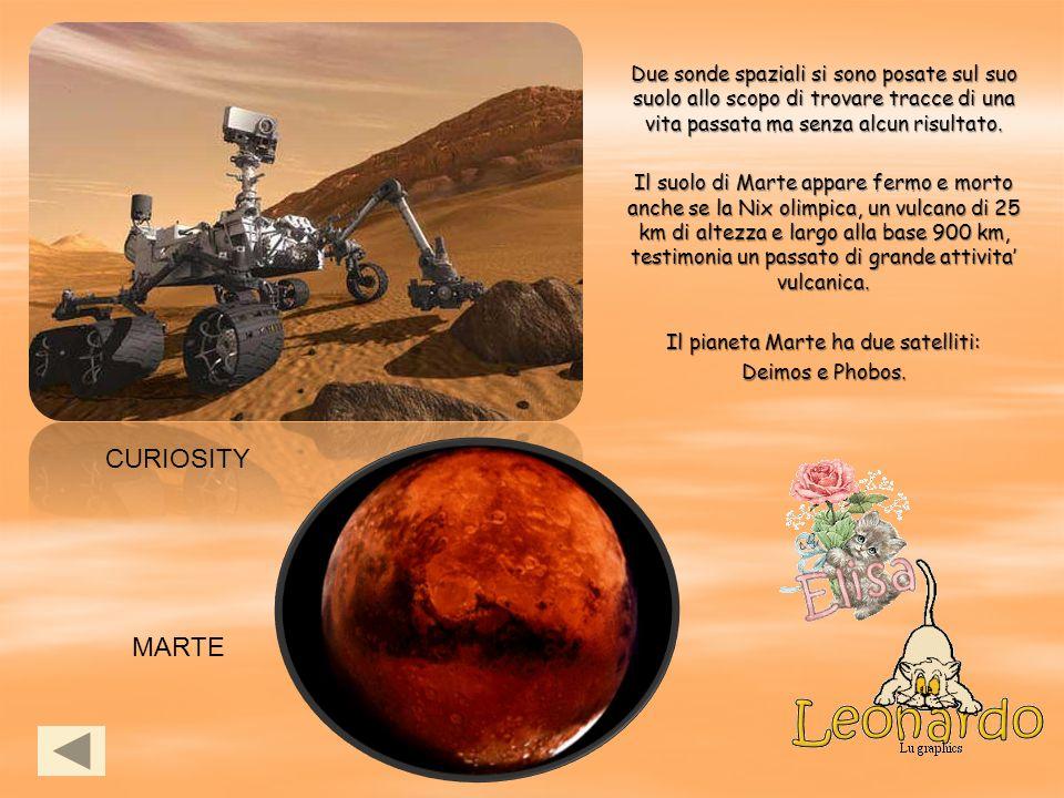 Il pianeta Marte ha due satelliti: