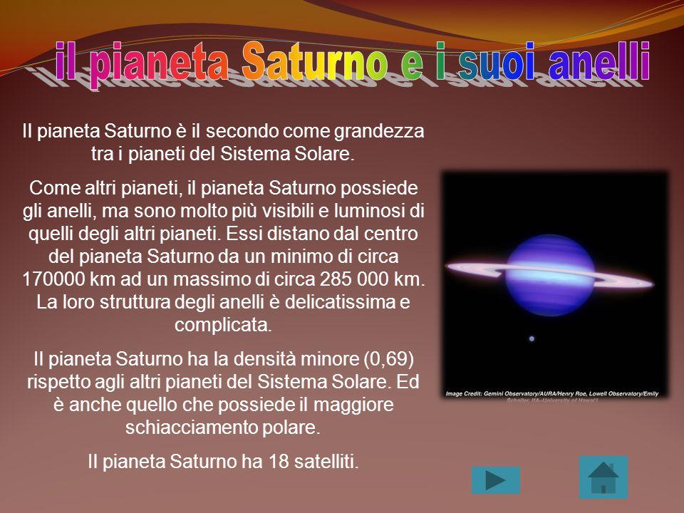 il pianeta Saturno e i suoi anelli