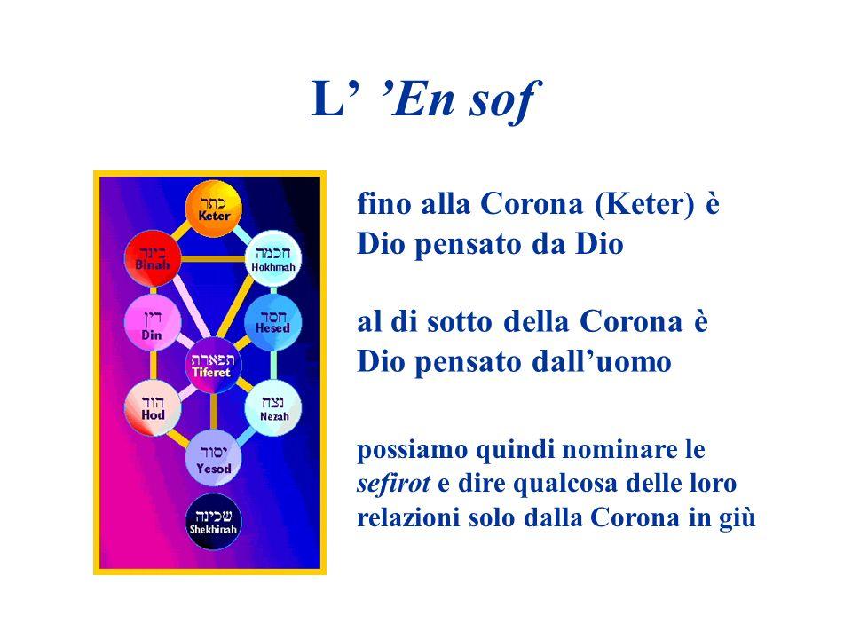 L' 'En sof fino alla Corona (Keter) è Dio pensato da Dio