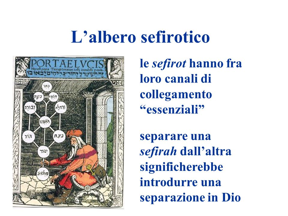 L'albero sefirotico le sefirot hanno fra loro canali di collegamento essenziali