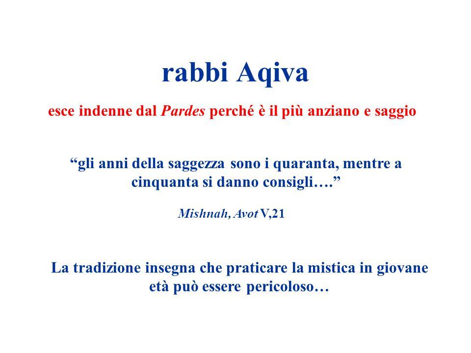 rabbi Aqiva esce indenne dal Pardes perché è il più anziano e saggio