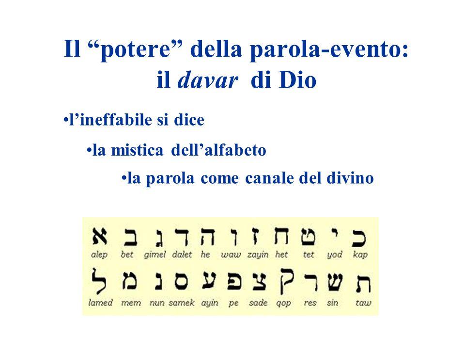 Il potere della parola-evento: il davar di Dio