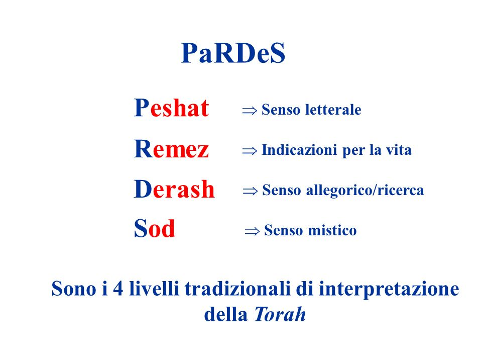 Sono i 4 livelli tradizionali di interpretazione della Torah