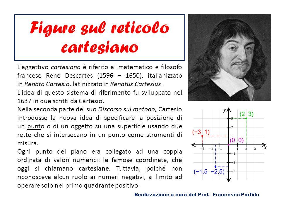 Figure sul reticolo cartesiano