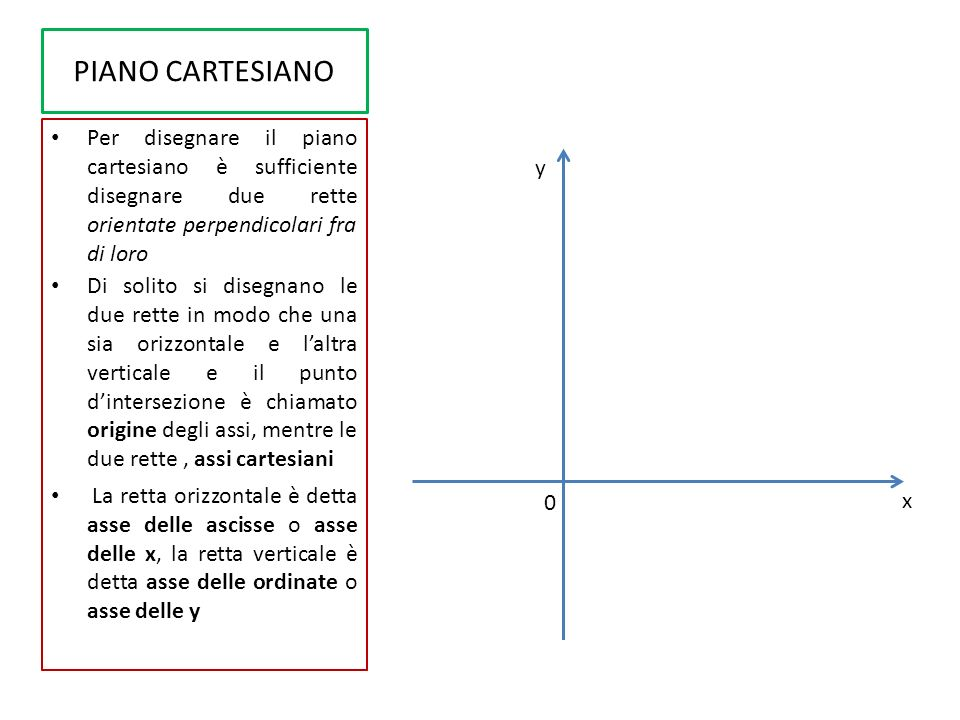 PIANO CARTESIANOPer disegnare il piano cartesiano è sufficiente disegnare due rette orientate perpendicolari fra di loro.