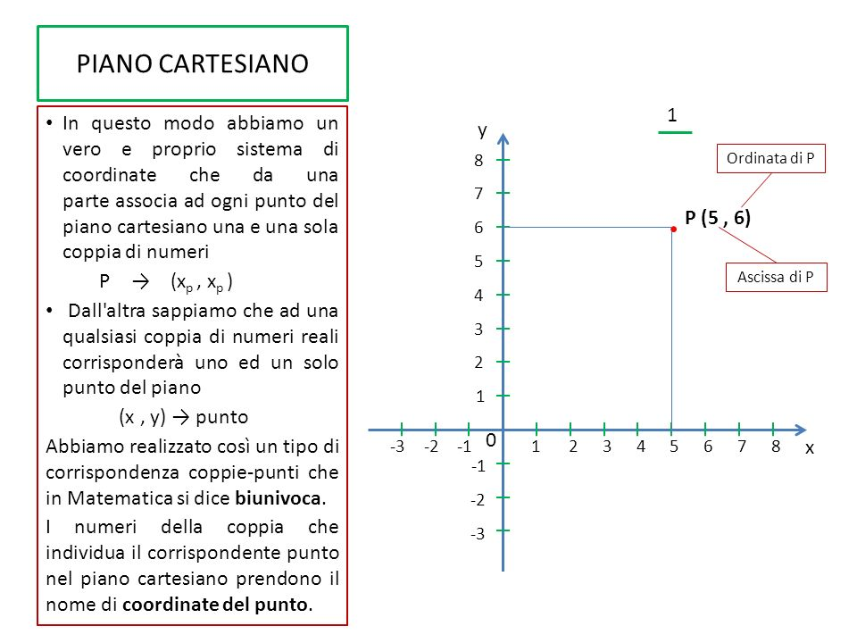 PIANO CARTESIANO1.