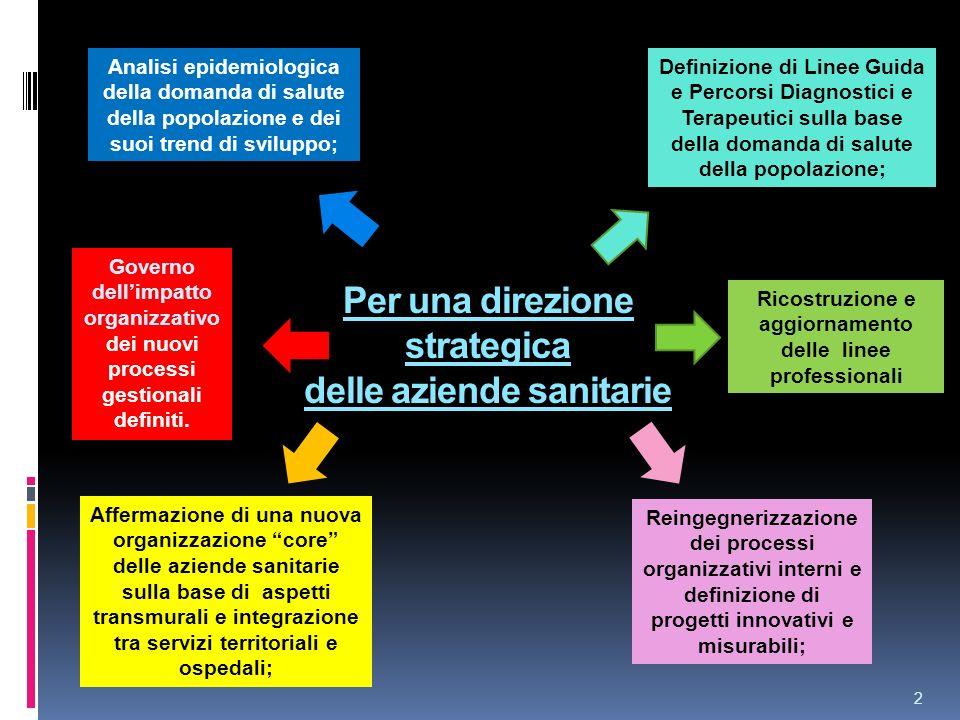 Per una direzione strategica delle aziende sanitarie