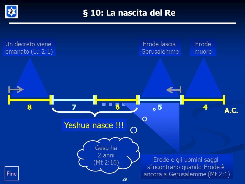§ 10: La nascita del Re Yeshua nasce !!! 8 7 6 5 4 A.C.