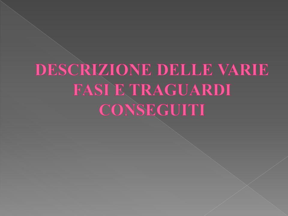 DESCRIZIONE DELLE VARIE FASI E TRAGUARDI CONSEGUITI
