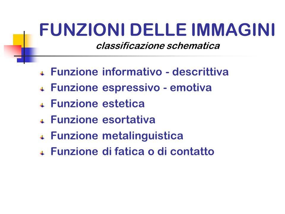 FUNZIONI DELLE IMMAGINI classificazione schematica