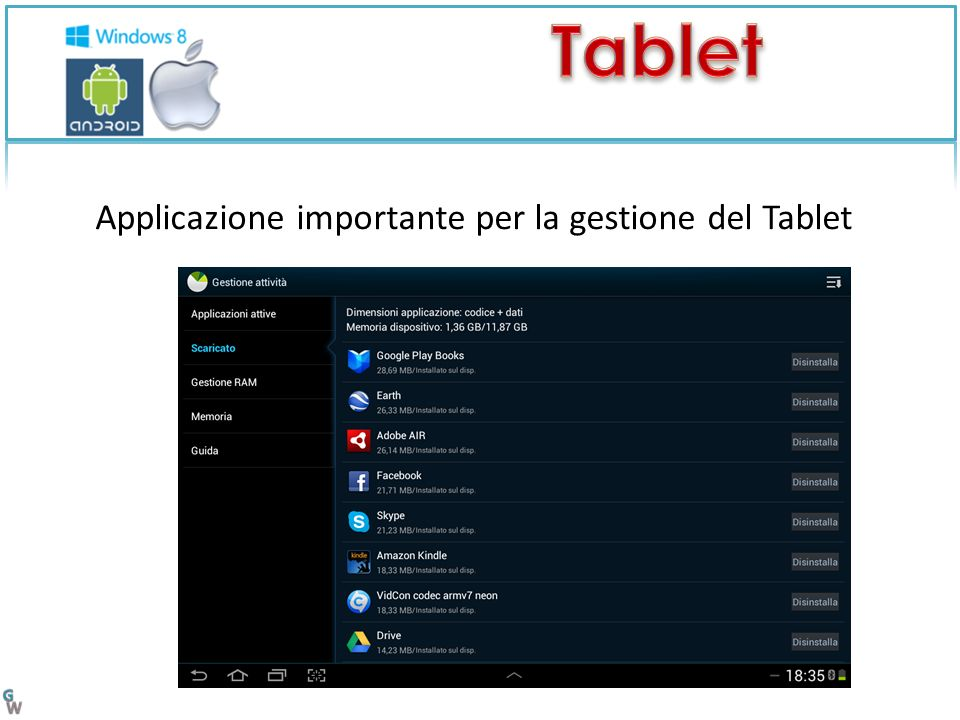Applicazione importante per la gestione del Tablet
