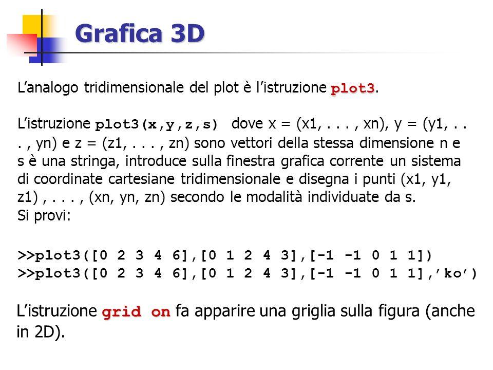Grafica 3D L'analogo tridimensionale del plot è l'istruzione plot3.
