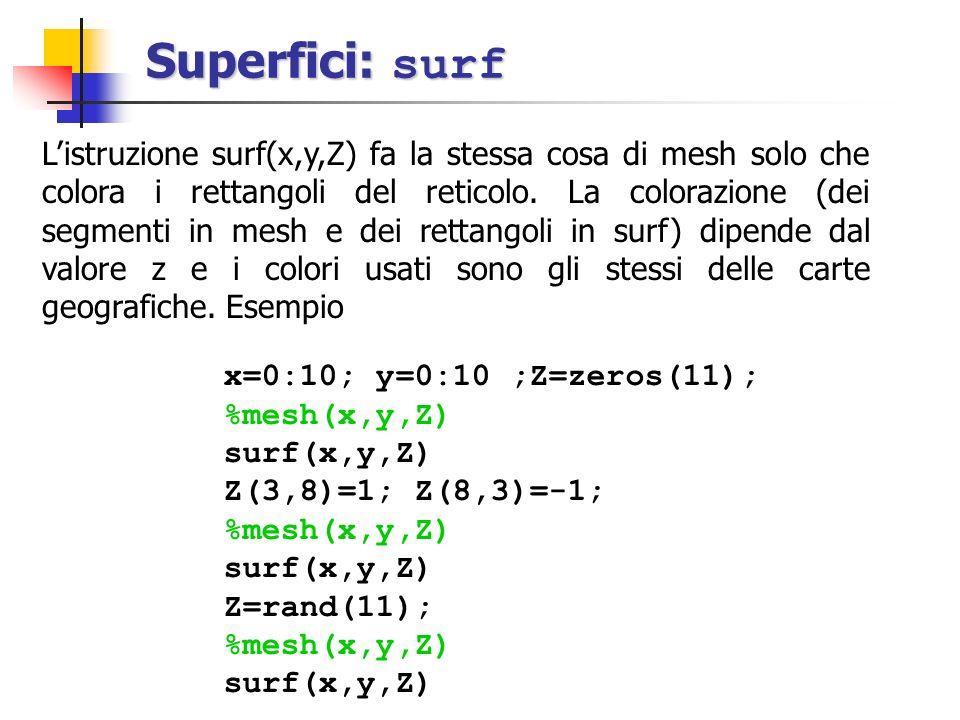 Superfici: surf