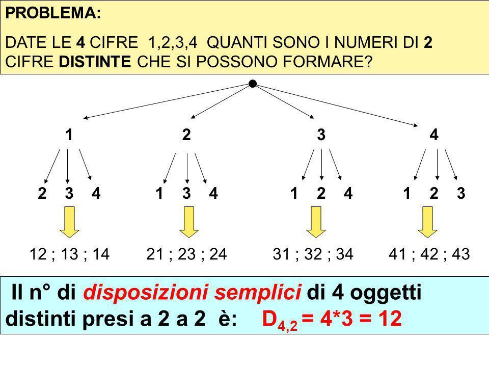 PROBLEMA: DATE LE 4 CIFRE 1,2,3,4 QUANTI SONO I NUMERI DI 2 CIFRE DISTINTE CHE SI POSSONO FORMARE