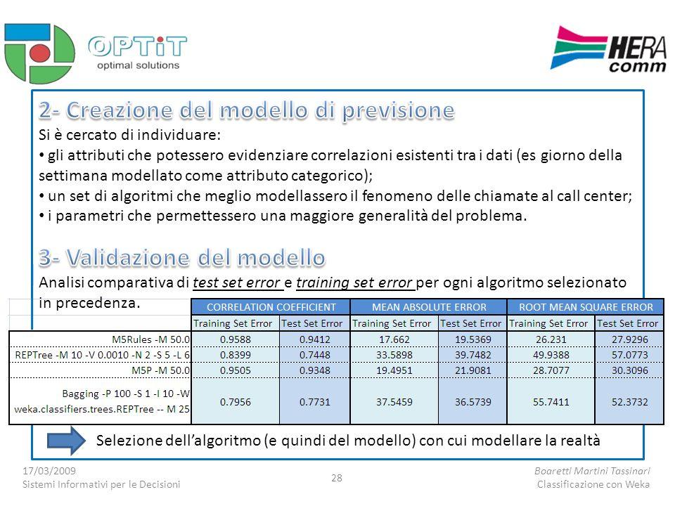 2- Creazione del modello di previsione