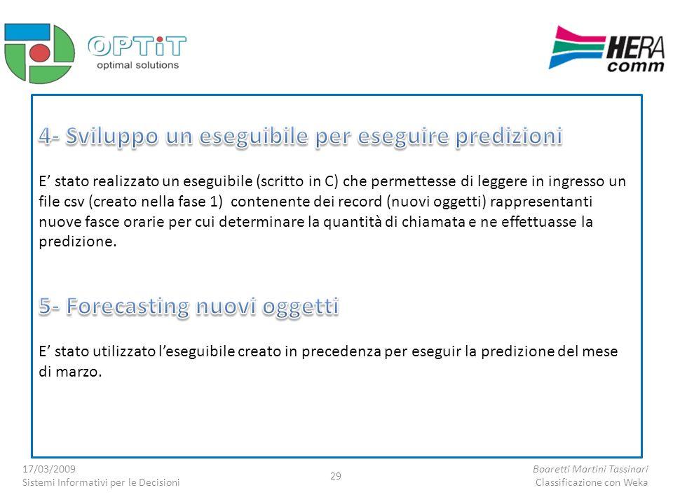 4- Sviluppo un eseguibile per eseguire predizioni