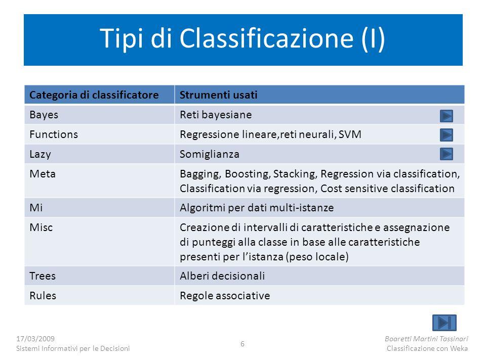 Tipi di Classificazione (I)