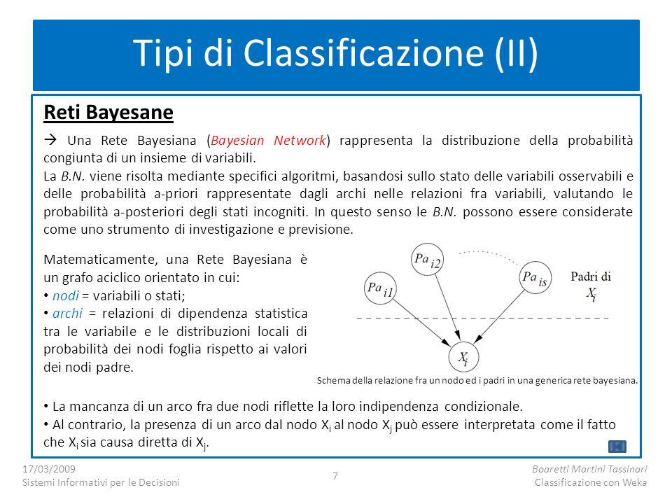 Tipi di Classificazione (II)