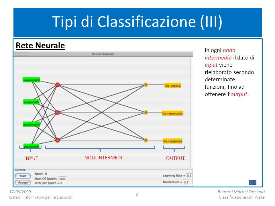 Tipi di Classificazione (III)