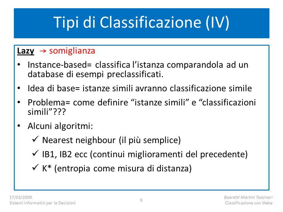 Tipi di Classificazione (IV)