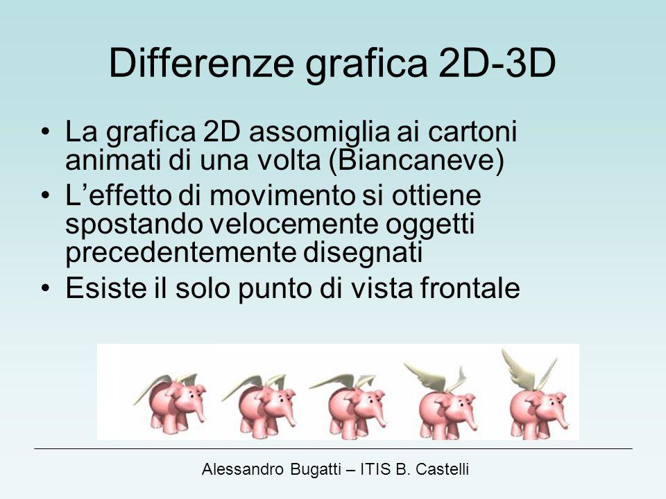 Differenze grafica 2D-3D