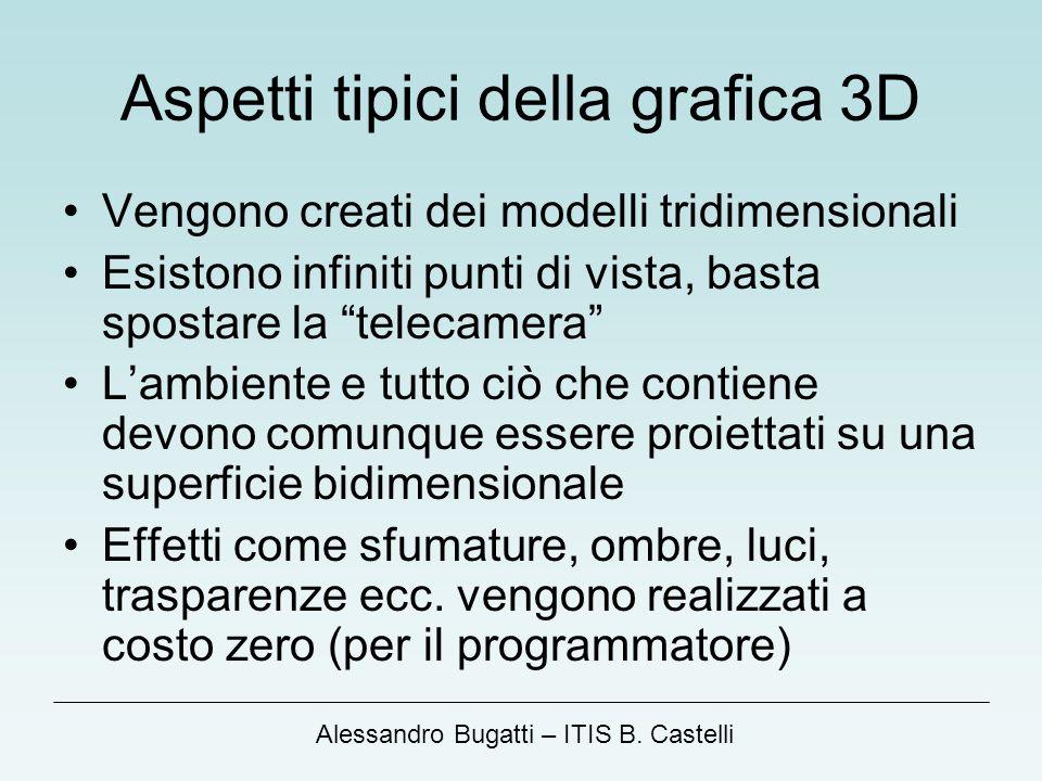 Aspetti tipici della grafica 3D